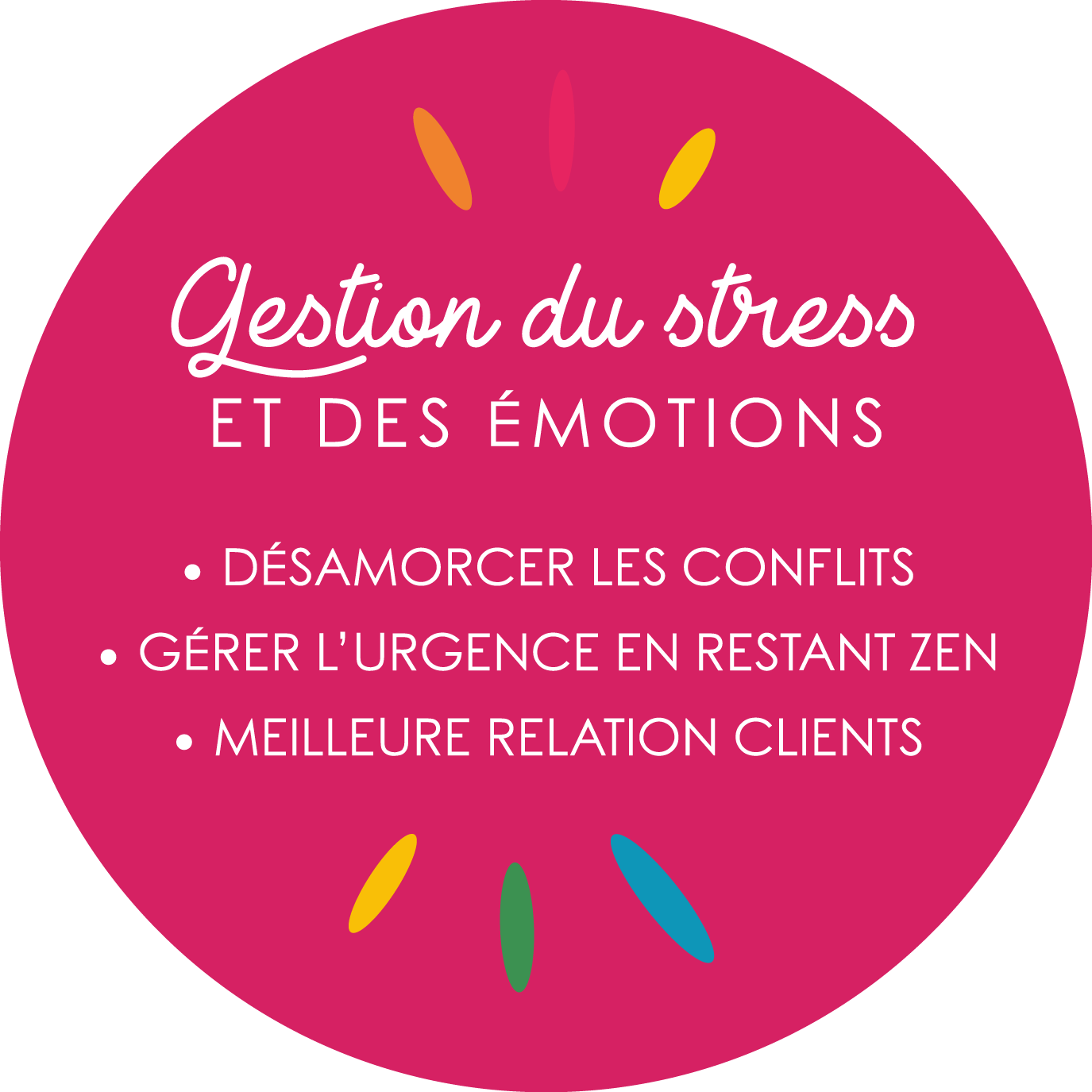 Gestion du stress par Alternatives Sophrologie, Angers.