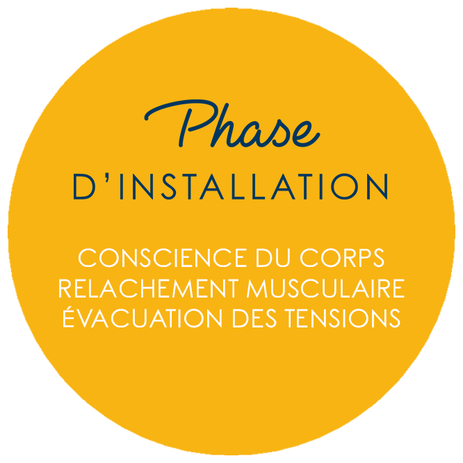 Phase d'installation par Alternatives Sophrologie, Angers.