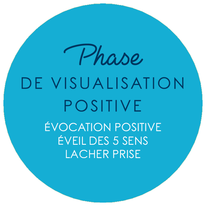 Phase de visualisation positive par Alternatives Sophrologie, Angers.